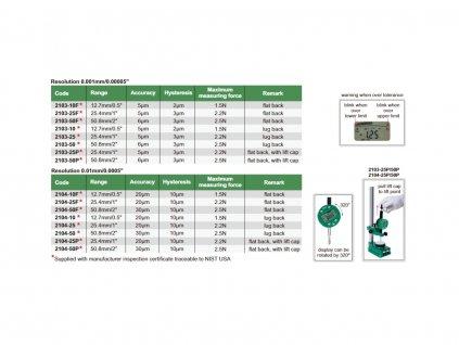 digitalni-uchylkomer-pokrocilejsi-model-insize-25-4-mm-1-0-01-mm